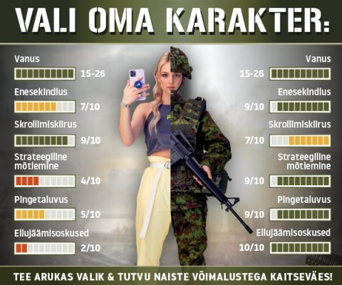 Laanet: women, you are welcome to the Estonian Defence Forces!